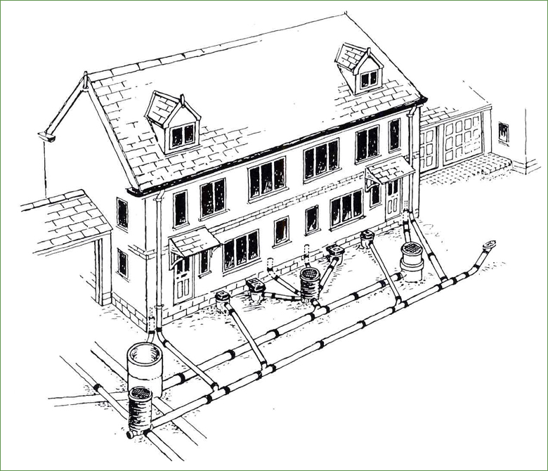 Design of clay drainage systems designing drainage systems for Domestic drainage system layout