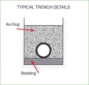Typrical-Trench-details1