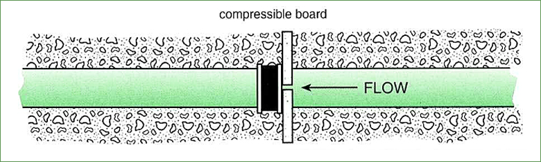 compressible-board