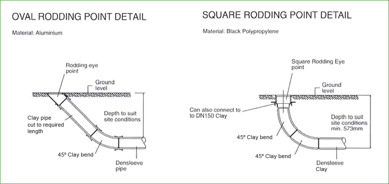 Clay Drainage Layouts Pipe Design CPDA