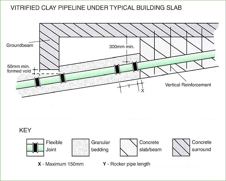 vitrified-clay-pipeline